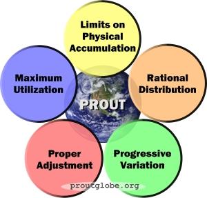 Prout's Economic Principles