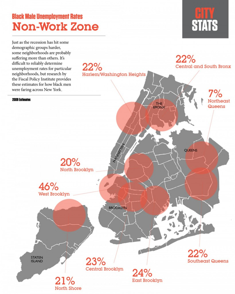 new-york-citys-black-male-unemployment-numbers_50290c17d122c_w1500